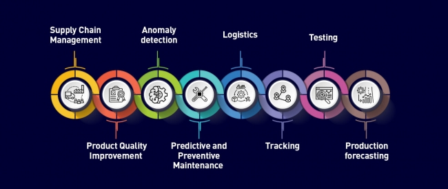 Where can manufacturers use Big Data Analytics?